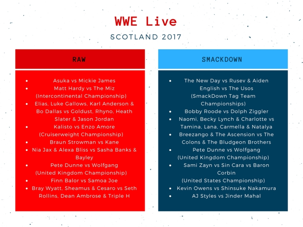 WWE Live in Scotland Graphic